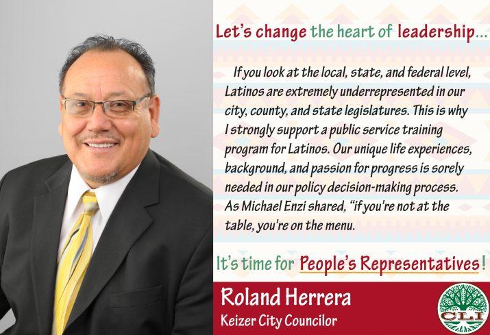 Roland Profile